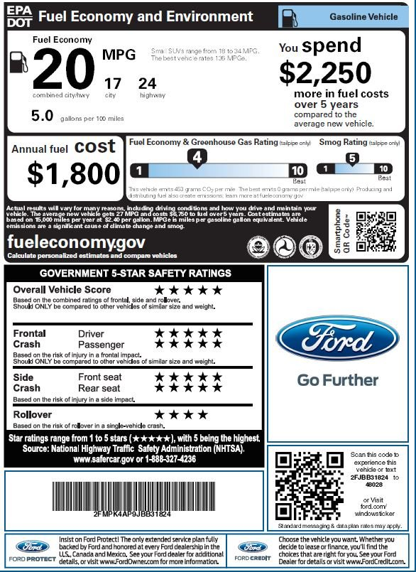 Pre Owned  Ford Edge Sport Awd